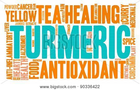 Turmeric Word Cloud