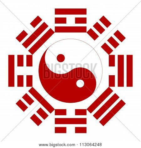 Feng shui compass sign