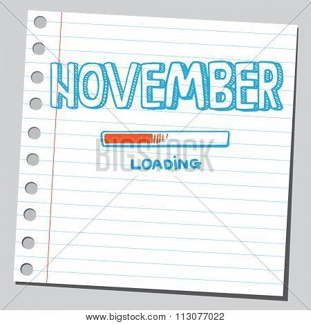 November loading process