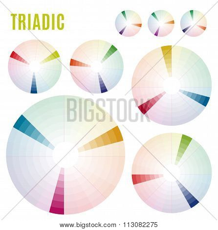 The Psychology Of Colors Diagram - Wheel - Basic Colors Meaning. Triadic Set