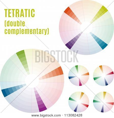The Psychology Of Colors Diagram - Wheel - Basic Colors Meaning. Tetratic Set