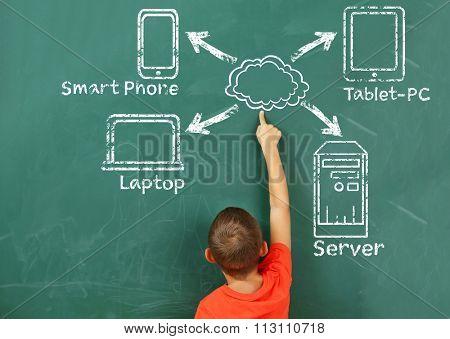 Little boy drawing cloud network on the chalkboard