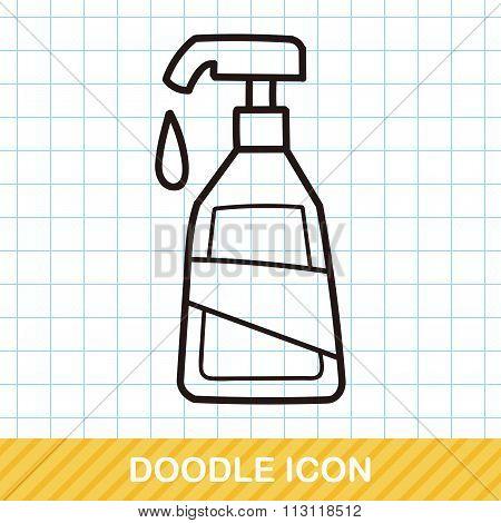 Lotion Doodle