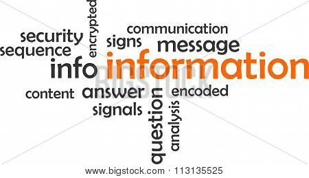 Word Cloud - Information