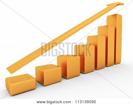 3D Graph With Growing Progress