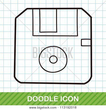 Disk Doodle