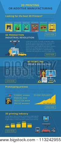 Additive Manufacturing 3D printing Infographic Banner