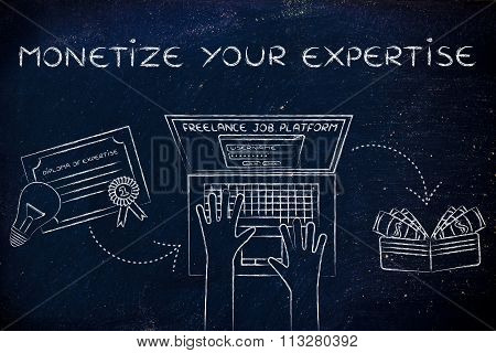 Laptop Next To A Diploma & Cash, With Text Monetize Your Expertise