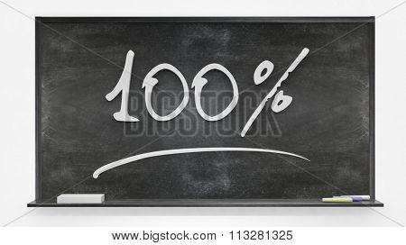 One hundred per cent written on blackboard