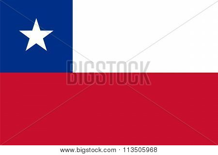 Standard Proportions For Chile Flag
