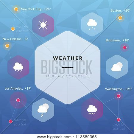 Weather Infographics, Weather Icons Clouds, Sun, Rain, Snow, Thunder In Flat Style