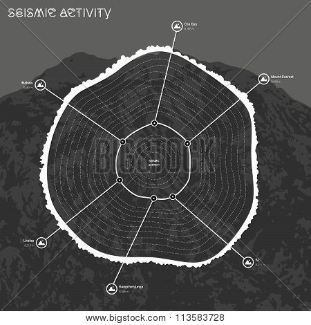 Infographic Of Seismic Activity With Mountain On Background