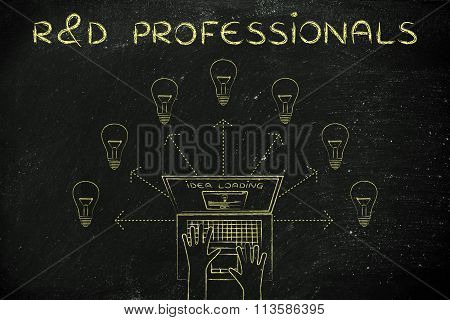 Laptop User Loading New Ideas (lightbulbs), With Text R&d Professionals