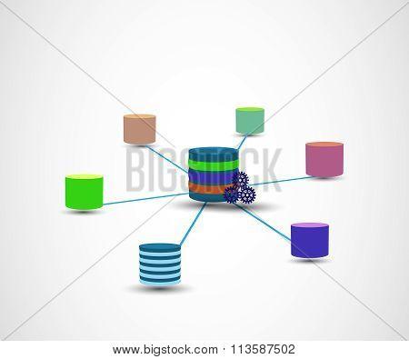 Data Warehouse Concept