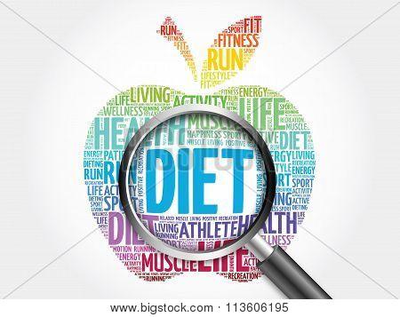 Diet apple word cloud