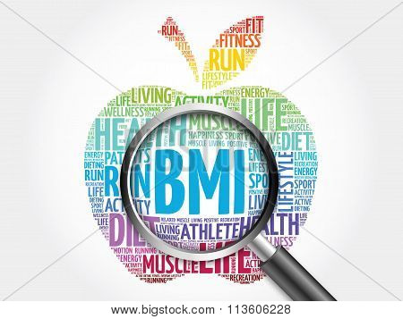 BMI - Body Mass Index, apple word cloud