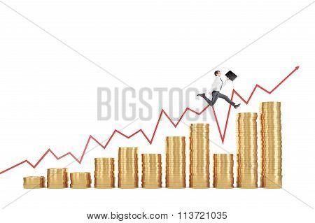 Earning Money, Prosperity