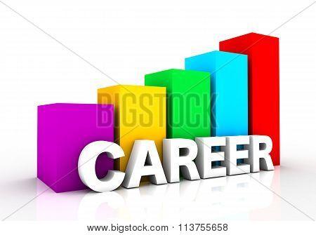 Career Chart