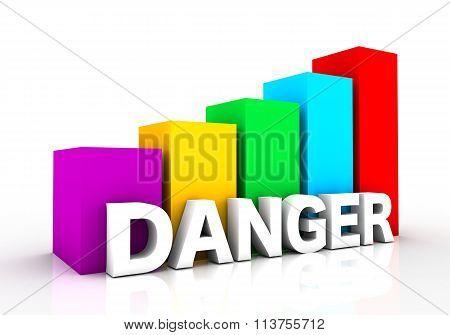 Danger Chart