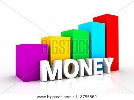 Money Chart