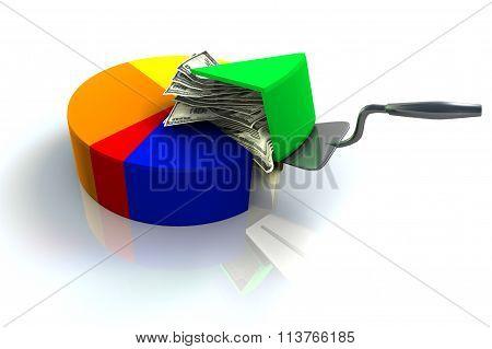 Money Pie Chart
