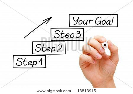 Step By Step Goals Concept