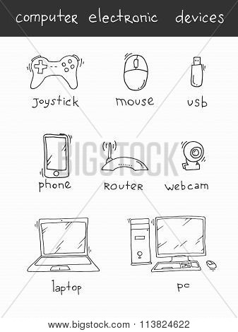 Computer electronic devices.