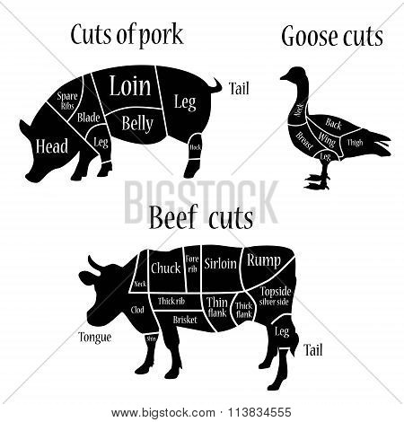 Beef, Pork And Goose Cuts
