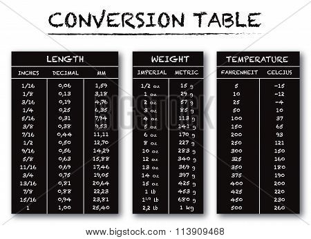Conversion Table Chart Vector