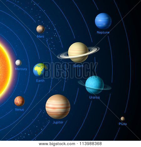 Solar System planets. Vector.