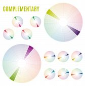 Постер, плакат: The Psychology Of Colors Diagram Wheel Basic Colors Meaning Complementary Set