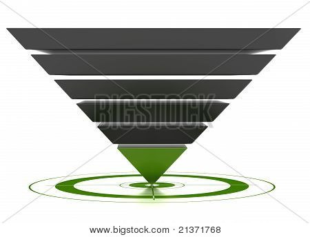 Customizable conversion funnel
