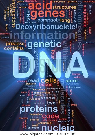 Background concept wordcloud illustration of DNA genetic information glowing light
