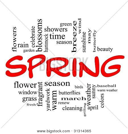 Spring Word Cloud Concept In Red Caps