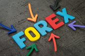 Forex, Foreign Exchange, International Money Trading Concept, Multi Color Arrows Pointing To The Wor poster