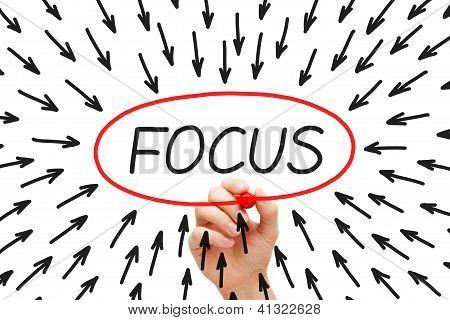 Fokus-Konzept