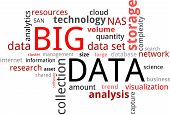 picture of byte  - A word cloud of big data related items - JPG