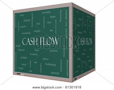 Cash Flow Word Cloud Concept On A 3D Cube Blackboard