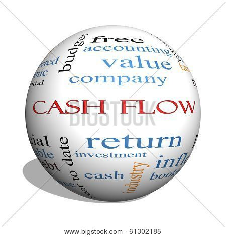 Cash Flow 3D Sphere Word Cloud Concept
