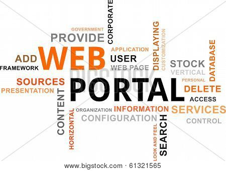 Word Cloud - Web Portal