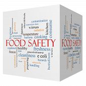 foto of e coli  - Food Safety 3D cube Word Cloud Concept with great terms such as hazards e coli cooking and more - JPG