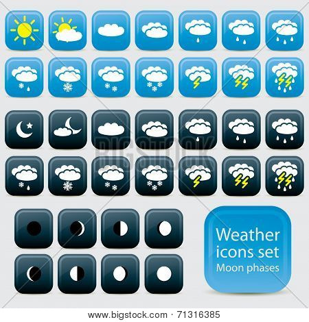 Weather Icons on blue and black buttons
