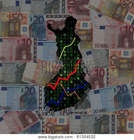 Finland map with hex code and graphs on euros illustration