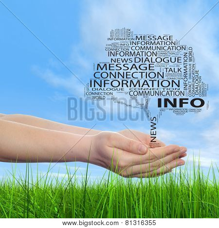 Concept or conceptual tree contact word cloud tagcloud in man or woman hand on blue sky grass background