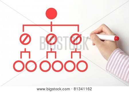 Business woman drawing business connected symbol on whiteboard