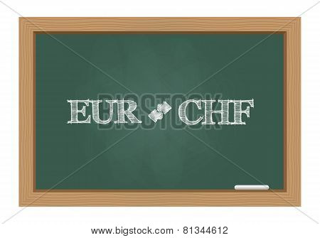 Euro chf Currency Exchange Text On Chalkboard