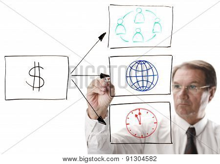 businessman planning strategy for success