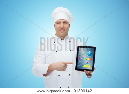 cooking, technology, food nutritional value and people concept - happy male chef cook showing tablet pc computer screen with calories and vitamin charts over blue background