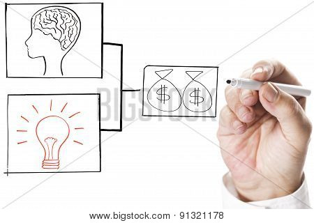 brainstorming for success sketched on white board