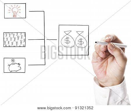 succesful business aspiration